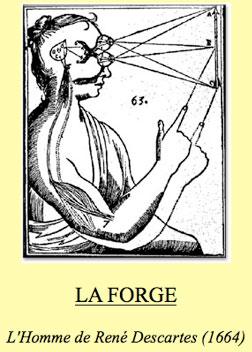 """Zeichnung aus Descartes' """"Le Monde, ou traité de la lumière"""", (1664)"""