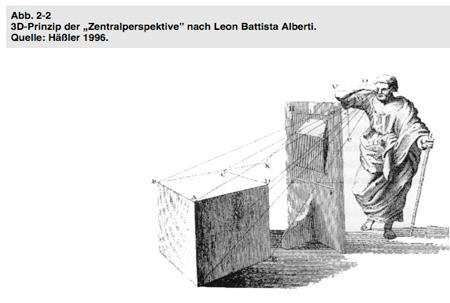 """3D-Prinzip der """"Zentralperspektive"""" nach Leon Battista Alberti"""
