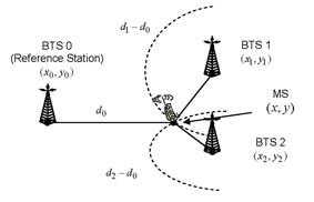 Navigation | ZESS - Zentrum für Sensorsysteme