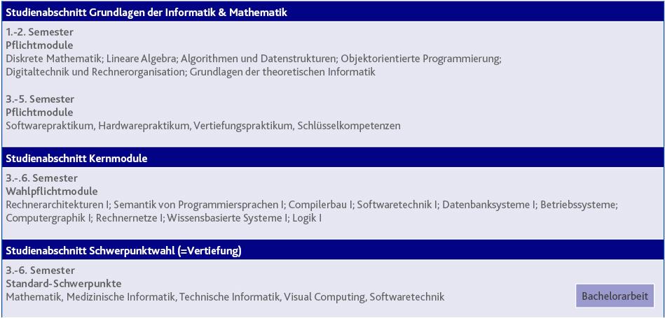 studienstruktur informatik